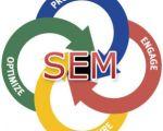 SEM/PPC: Search Engine Marketing